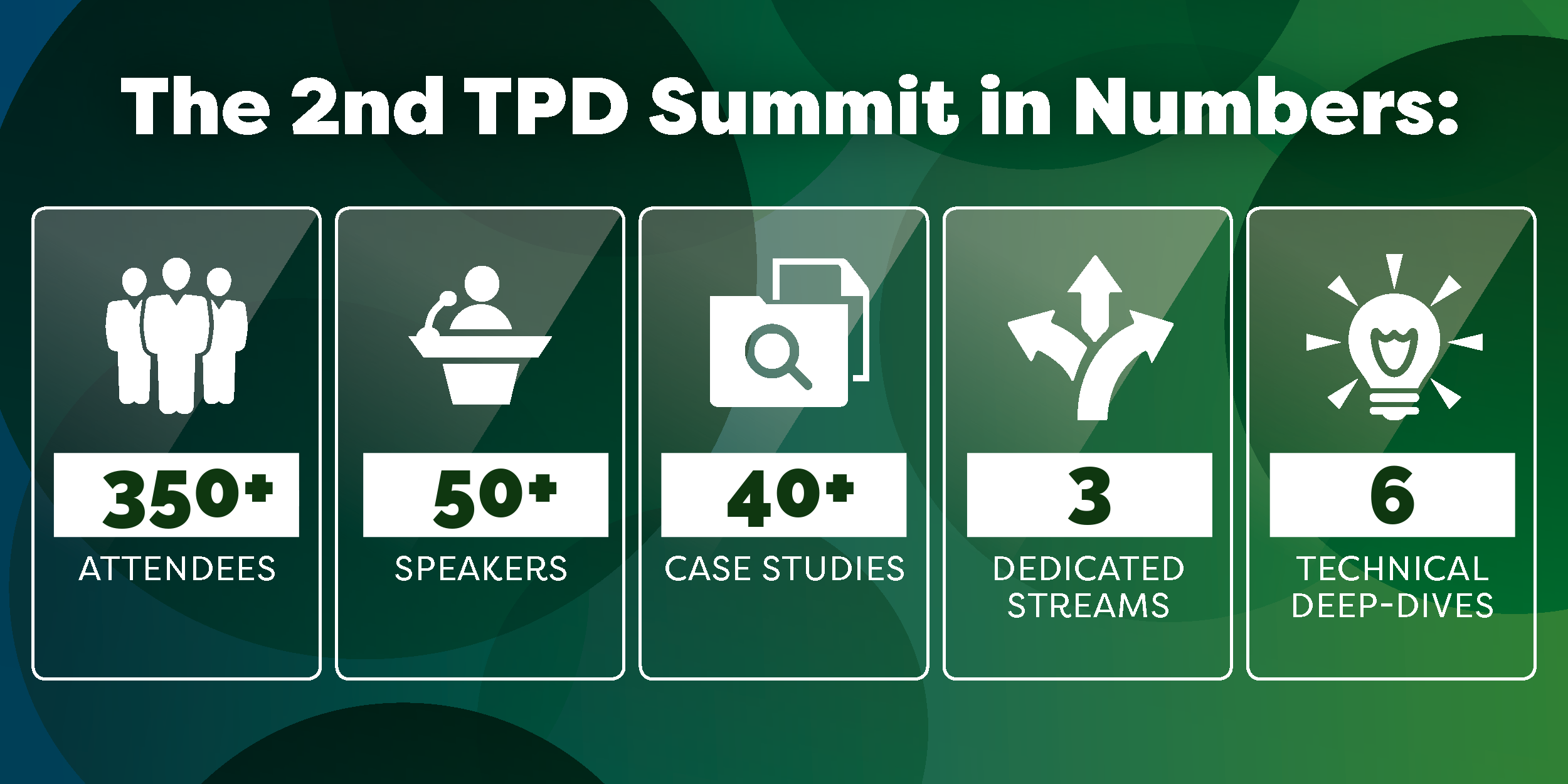 TPD in numbers - 350+